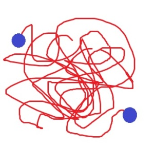 squiggly line