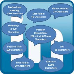 linkedin character image limits
